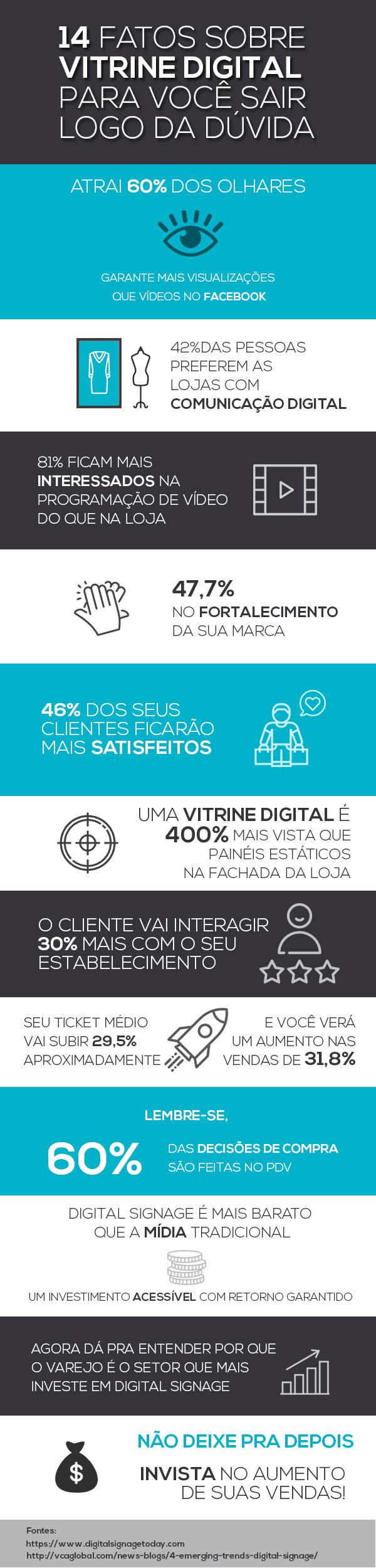 Conheça o Infográfico com dados sobre a Vitrine Digital